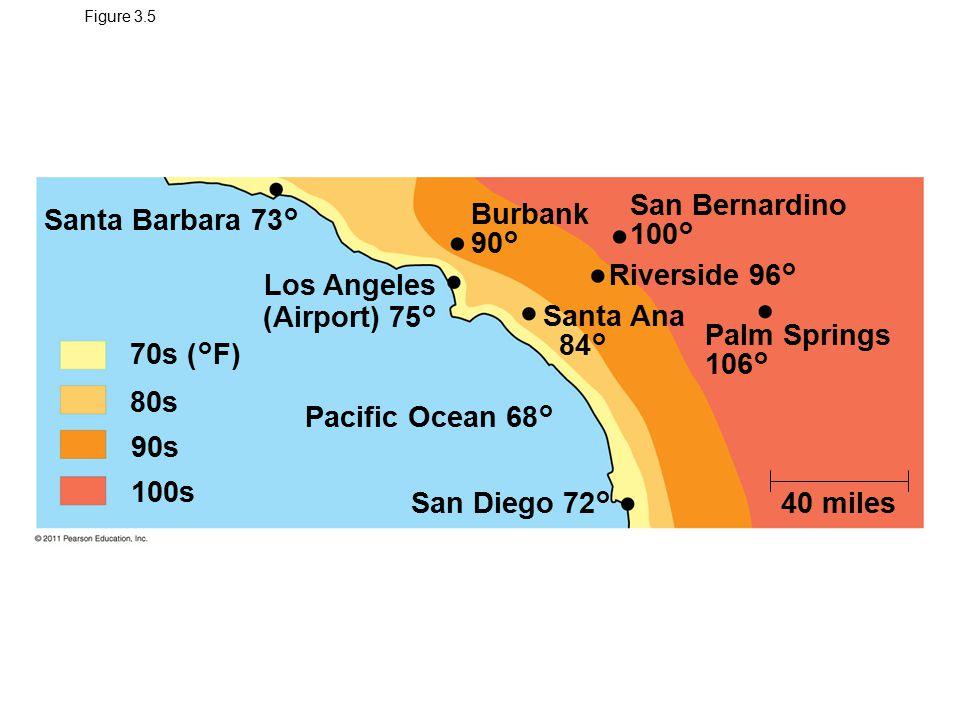 Figure 3.5 Santa Barbara 73° Los Angeles (Airport) 75° Pacific Ocean 68° Santa Ana 84° Burbank 90° San Bernardino 100° Palm Springs 106° Riverside 96° San Diego 72° 40 miles 70s (°F) 80s 90s 100s