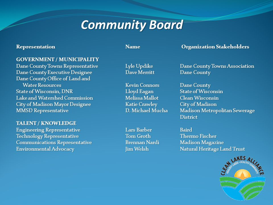 Community Board Representation Name Organization Stakeholders GOVERNMENT / MUNICIPALITY GOVERNMENT / MUNICIPALITY Dane County Towns Representative Lyle Updike Dane County Towns Association Dane County Executive Designee Dave Merritt Dane County Dane County Office of Land and Water Resources Kevin Connors Dane County Water Resources Kevin Connors Dane County State of Wisconsin, DNRLloyd Eagan State of Wisconsin Lake and Watershed Commission Melissa MallotClean Wisconsin City of Madison Mayor Designee Katie CrawleyCity of Madison MMSD Representative D.
