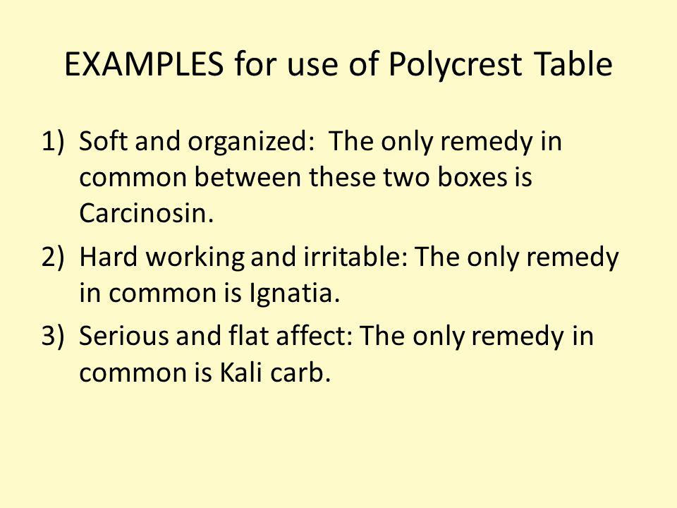 EXAMPLES for use of Polycrest Table 1)Soft and organized: The only remedy in common between these two boxes is Carcinosin.