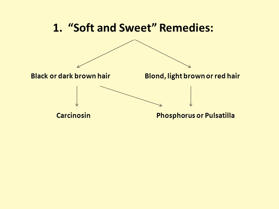 Black or dark brown hairBlond, light brown or red hair CarcinosinPhosphorus or Pulsatilla 1.