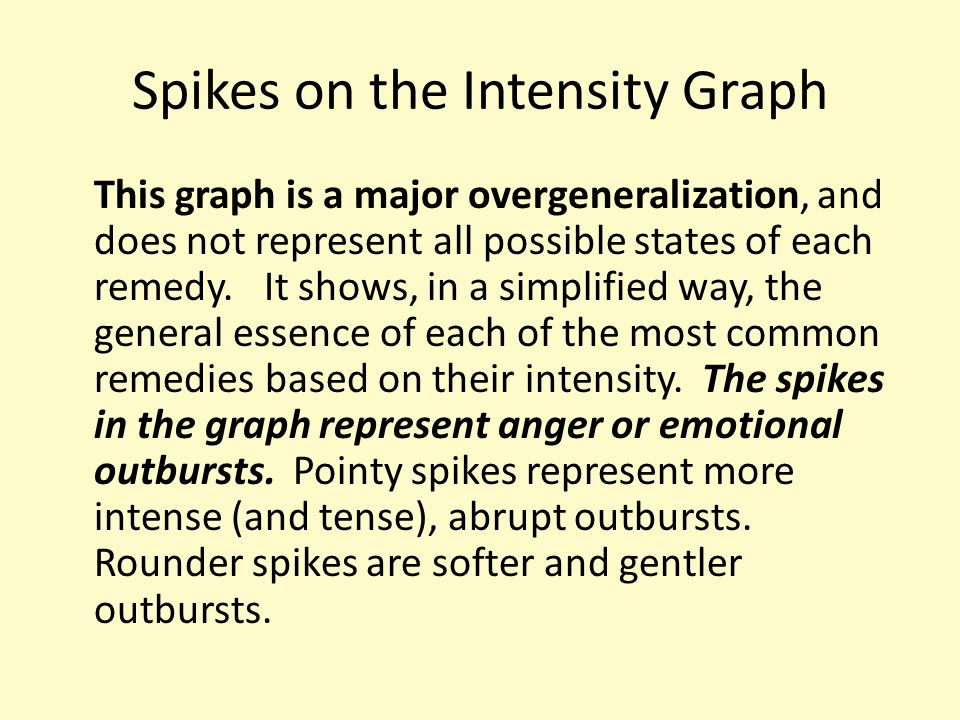 Spikes on the Intensity Graph This graph is a major overgeneralization, and does not represent all possible states of each remedy.