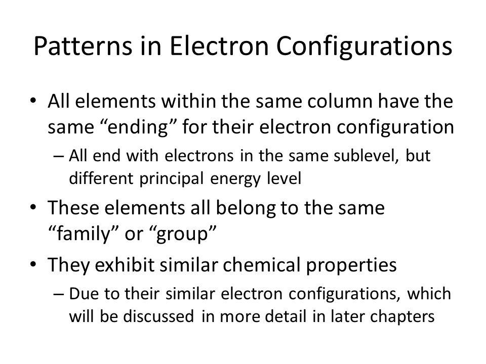 Electron Configurations for… Hydrogen Helium Lithium Boron Carbon Neon Sodium Phosphorus Argon Potassium Vanadium Manganese
