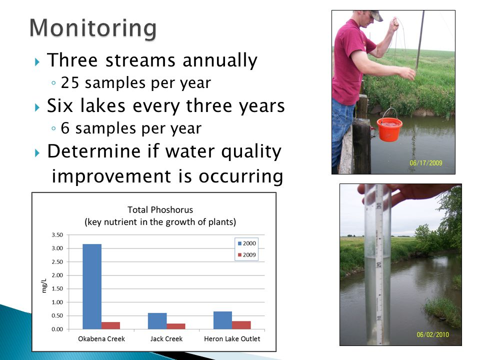  Three streams annually ◦ 25 samples per year  Six lakes every three years ◦ 6 samples per year  Determine if water quality improvement is occurring