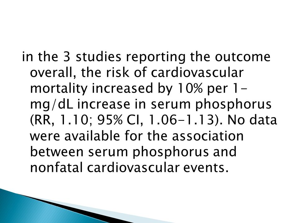 in the 3 studies reporting the outcome overall, the risk of cardiovascular mortality increased by 10% per 1- mg/dL increase in serum phosphorus (RR, 1.10; 95% CI, 1.06-1.13).