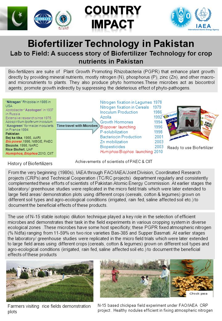 Biofertilizer Technology in Pakistan Lab to Field: A success story of Biofertilizer Technology for crop nutrients in Pakistan. Bio-fertilizers are sui