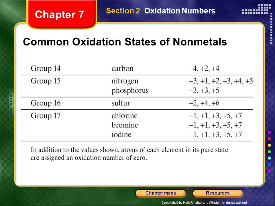 Copyright © by Holt, Rinehart and Winston. All rights reserved. ResourcesChapter menu Chapter 7 Common Oxidation States of Nonmetals Chapter 7 Section