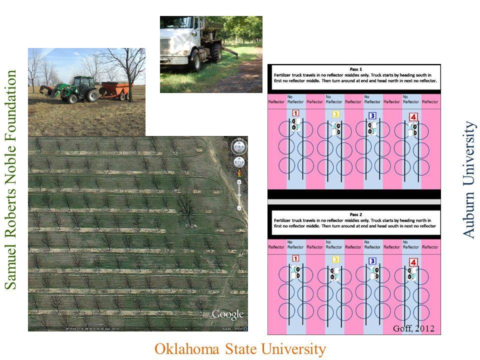 Samuel Roberts Noble Foundation Oklahoma State University Auburn University Goff, 2012