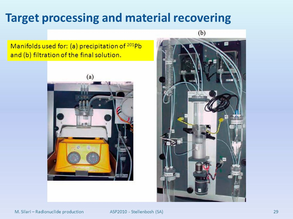 M. Silari – Radionuclide productionASP2010 - Stellenbosh (SA)29 Target processing and material recovering Manifolds used for: (a) precipitation of 201