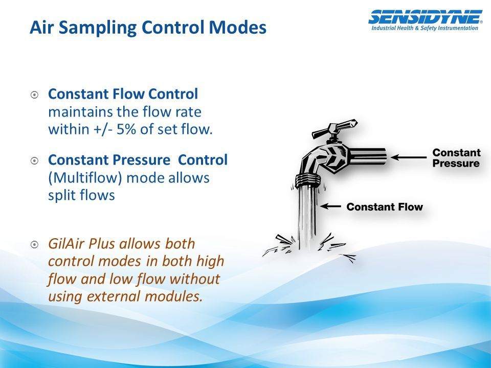 Single sample at single flow rate between 450 and 5000 cc/min.