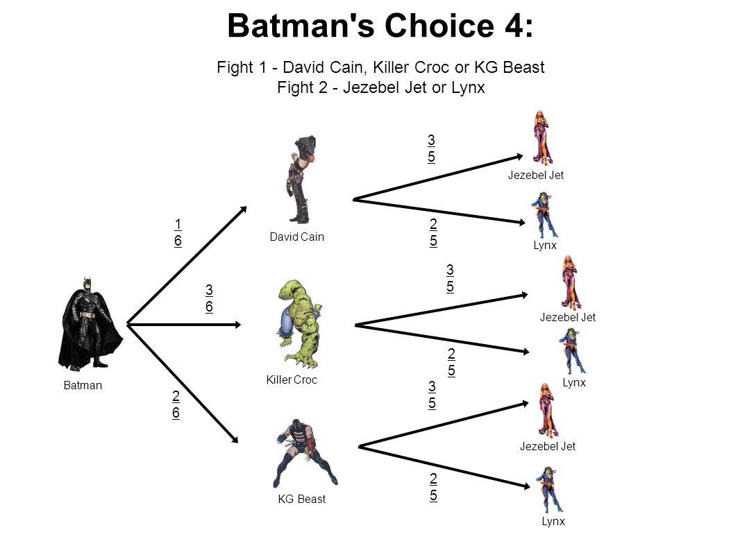 Batman s Choice 4: Batman KG Beast David Cain Jezebel Jet Lynx 1616 2626 3535 2525 3535 2525 Killer Croc 3636 Jezebel Jet Lynx Jezebel Jet Lynx 3535 2525 Fight 1 - David Cain, Killer Croc or KG Beast Fight 2 - Jezebel Jet or Lynx