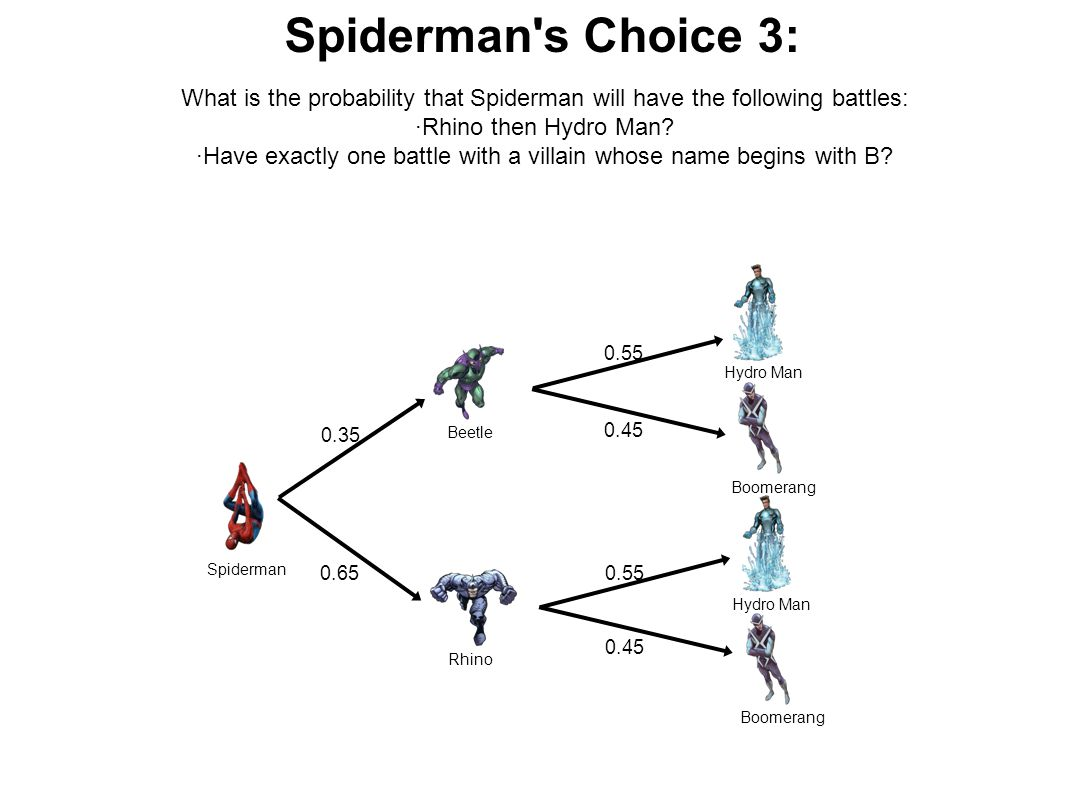 Spiderman s Choice 3: What is the probability that Spiderman will have the following battles: ·Rhino then Hydro Man.
