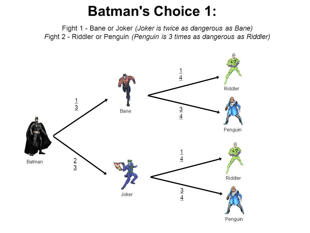 Batman s Choice 1: Batman Joker Bane Riddler Penguin Riddler Penguin 1313 2323 1414 3434 1414 3434 Fight 1 - Bane or Joker (Joker is twice as dangerous as Bane) Fight 2 - Riddler or Penguin (Penguin is 3 times as dangerous as Riddler)