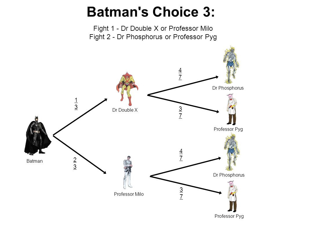 Batman s Choice 3: Batman Professor Milo Dr Double X Dr Phosphorus Professor Pyg 1313 2323 4747 3737 4747 3737 Dr Phosphorus Professor Pyg Fight 1 - Dr Double X or Professor Milo Fight 2 - Dr Phosphorus or Professor Pyg
