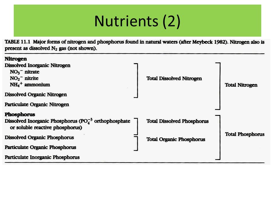 Nutrients (2)