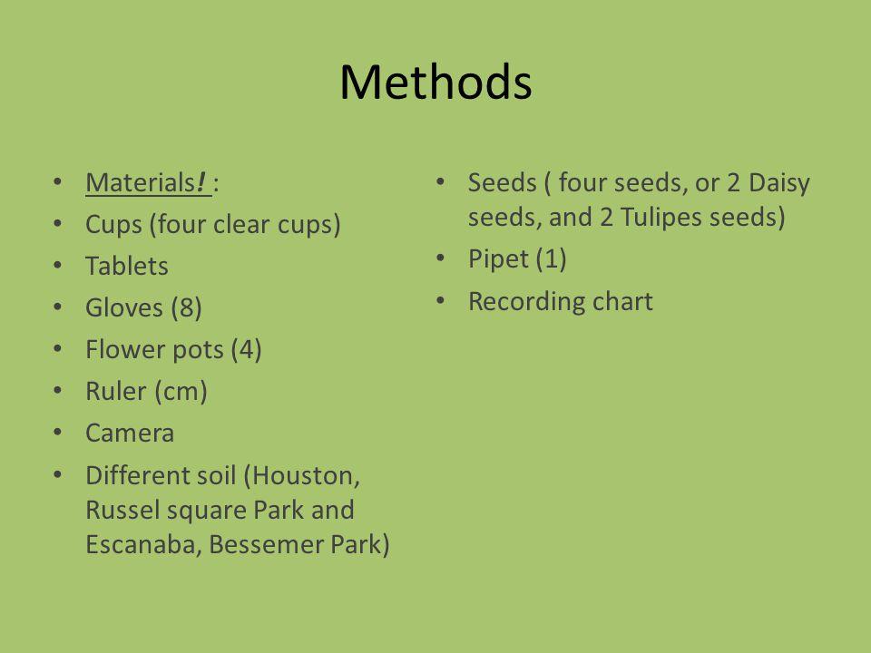 Methods Materials.