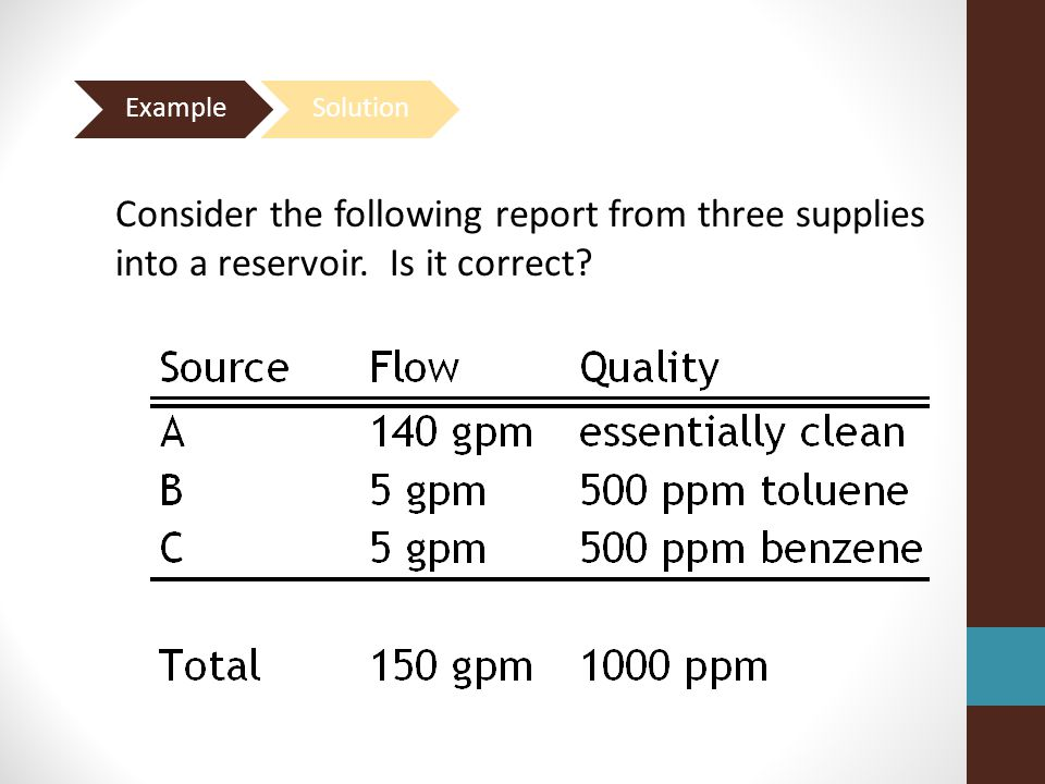 Consider the following report from three supplies into a reservoir. Is it correct?