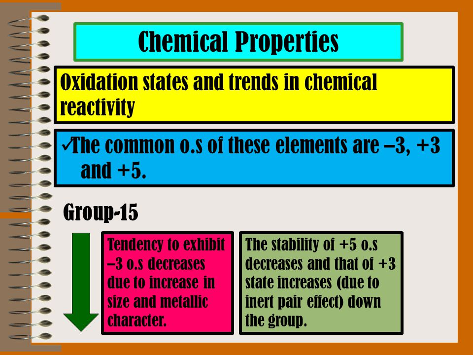 Chemical Properties Oxidation states and trends in chemical reactivity The common o.s of these elements are –3, +3 and +5. Group-15 Tendency to exhibi