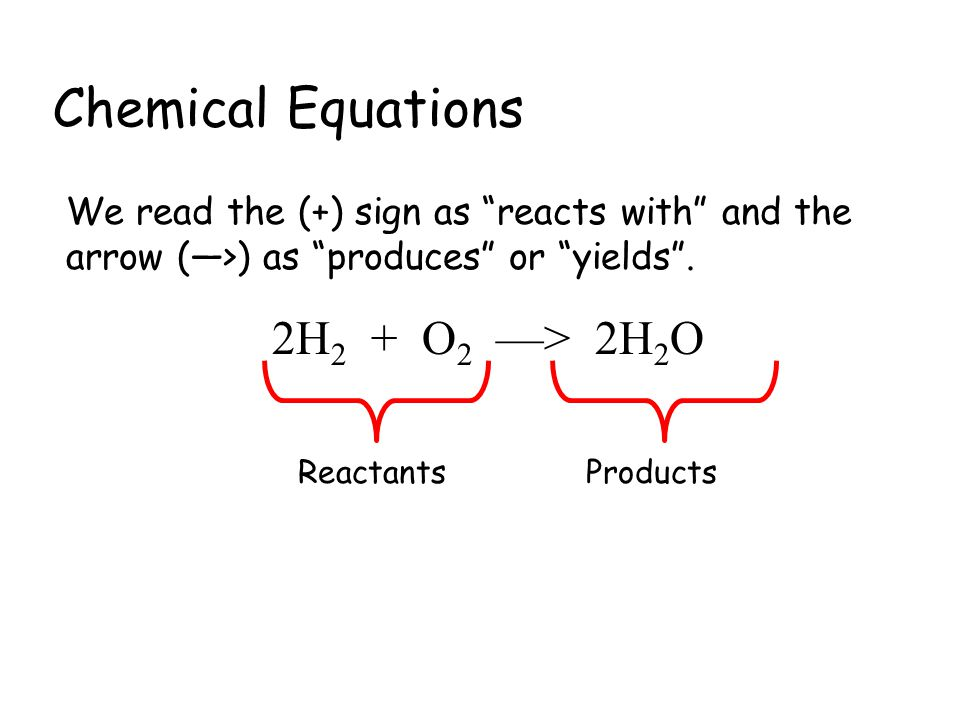 Chemical Equations We read the (+) sign as reacts with and the arrow (—>) as produces or yields .