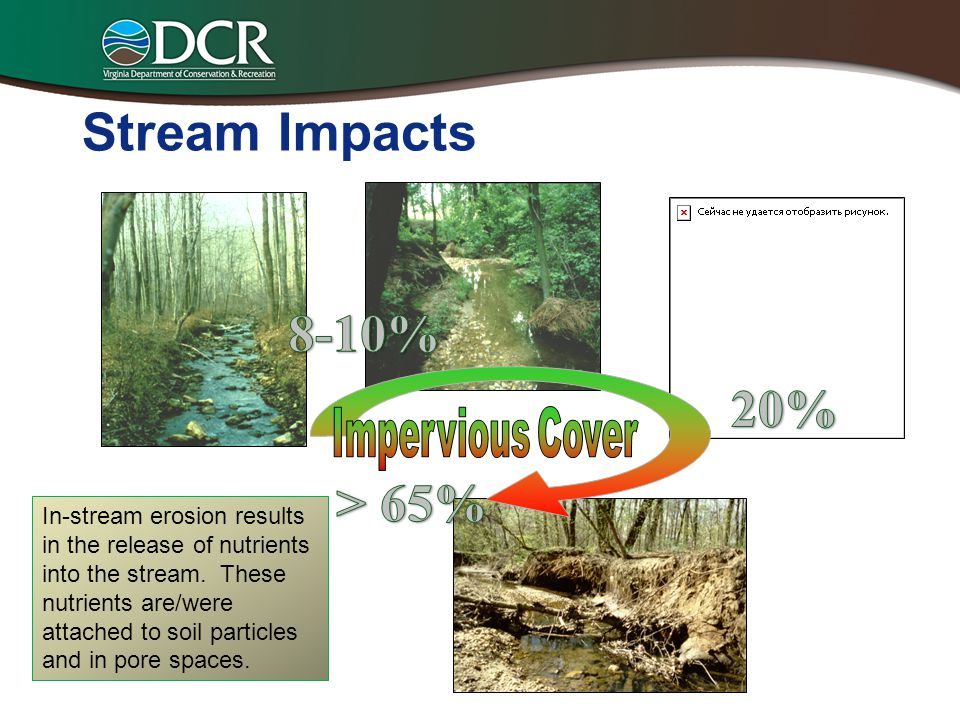 In-stream erosion results in the release of nutrients into the stream. These nutrients are/were attached to soil particles and in pore spaces. Stream