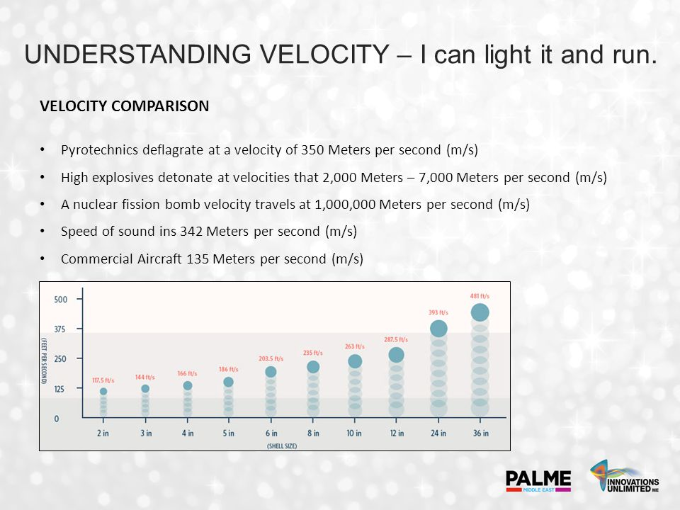 VELOCITY COMPARISON Pyrotechnics deflagrate at a velocity of 350 Meters per second (m/s) High explosives detonate at velocities that 2,000 Meters – 7,