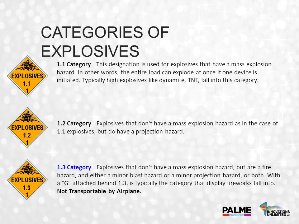 CATEGORIES OF EXPLOSIVES 1.1 Category - This designation is used for explosives that have a mass explosion hazard. In other words, the entire load can