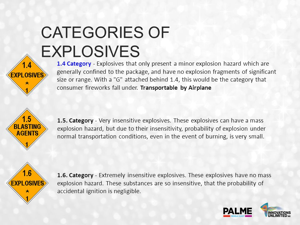 CATEGORIES OF EXPLOSIVES 1.4 Category - Explosives that only present a minor explosion hazard which are generally confined to the package, and have no explosion fragments of significant size or range.