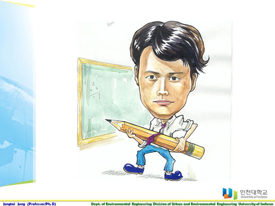 Jongtai Jung (Professor/Ph.D) Dept.