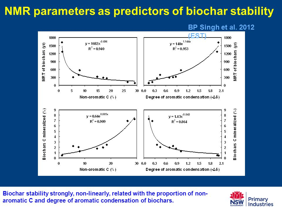 NMR parameters as predictors of biochar stability Biochar stability strongly, non-linearly, related with the proportion of non- aromatic C and degree