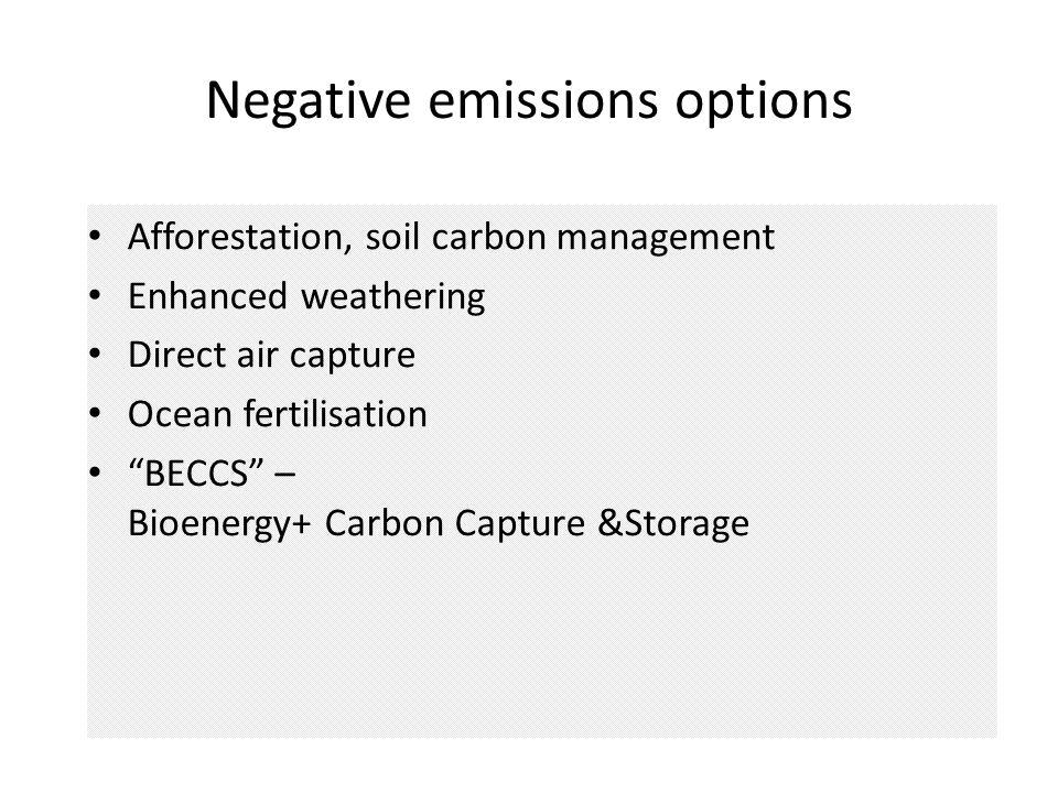 Negative emissions options Afforestation, soil carbon management Enhanced weathering Direct air capture Ocean fertilisation BECCS – Bioenergy+ Carbon Capture &Storage