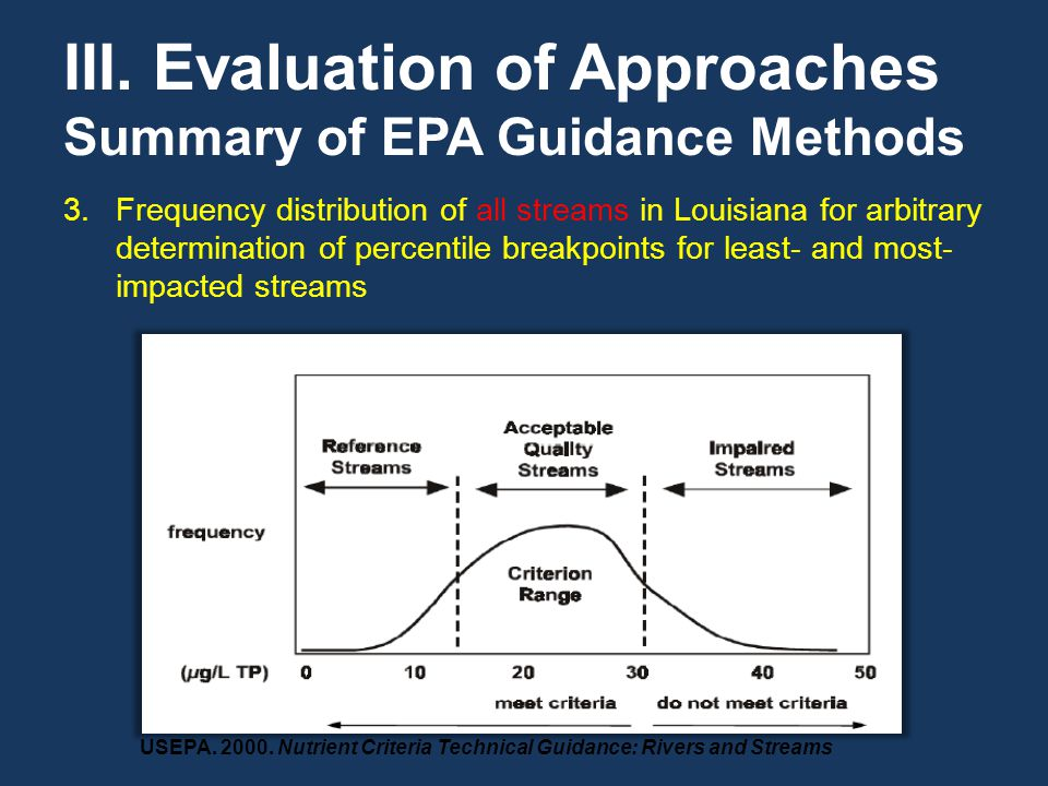 III. Evaluation of Approaches Summary of EPA Guidance Methods 3.Frequency distribution of all streams in Louisiana for arbitrary determination of perc