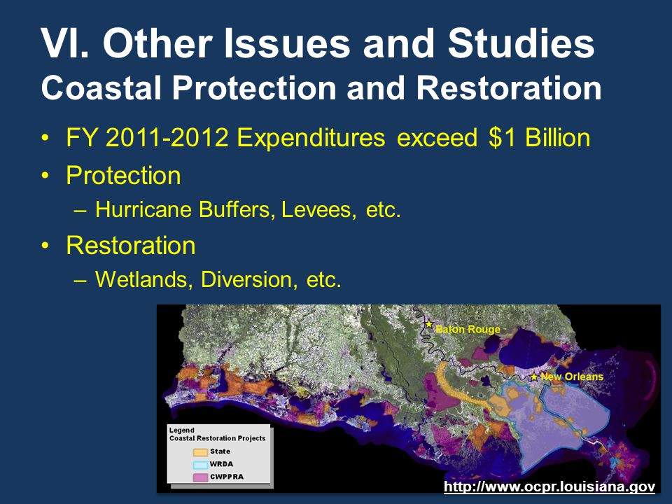 VI. Other Issues and Studies Coastal Protection and Restoration FY 2011-2012 Expenditures exceed $1 Billion Protection –Hurricane Buffers, Levees, etc