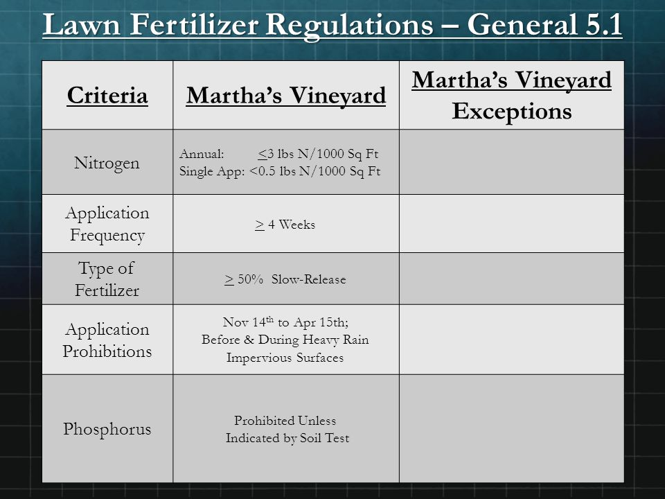 Lawn Fertilizer Regulations – General 5.1 CriteriaMartha's Vineyard Exceptions Nitrogen Annual: <3 lbs N/1000 Sq Ft Single App: <0.5 lbs N/1000 Sq Ft Application Frequency > 4 Weeks Type of Fertilizer > 50% Slow-Release Application Prohibitions Nov 14 th to Apr 15th; Before & During Heavy Rain Impervious Surfaces Phosphorus Prohibited Unless Indicated by Soil Test