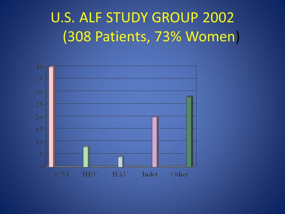 U.S. ALF STUDY GROUP 2002 (308 Patients, 73% Women)