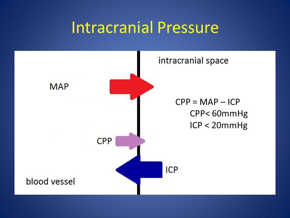 Intracranial Pressure CPP = MAP – ICP CPP< 60mmHg ICP < 20mmHg