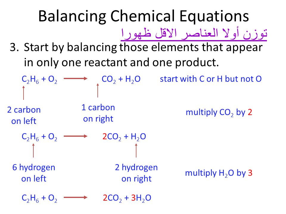 Balancing Chemical Equations 3.Start by balancing those elements that appear in only one reactant and one product.