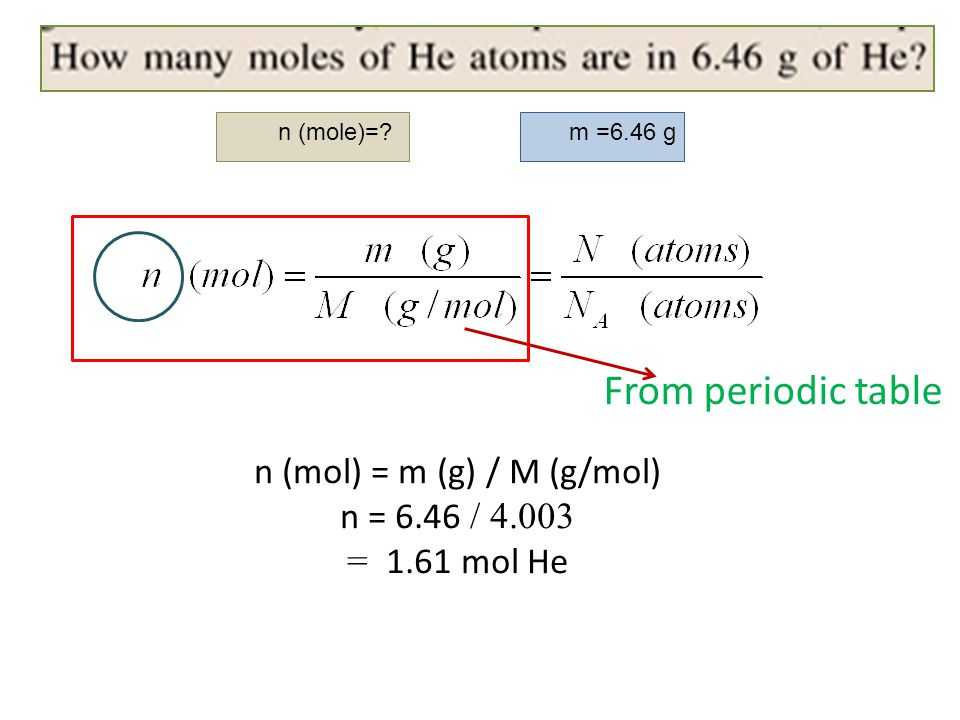 n (mol) = m (g) / M (g/mol) n = 6.46 / 4.003 = 1.61 mol He From periodic table n (mole)= m =6.46 g