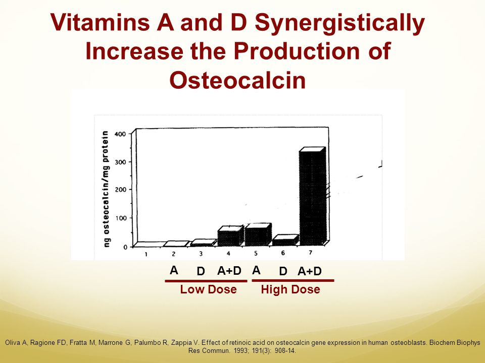 Vitamins A and D Synergistically Increase the Production of Osteocalcin Oliva A, Ragione FD, Fratta M, Marrone G, Palumbo R, Zappia V. Effect of retin
