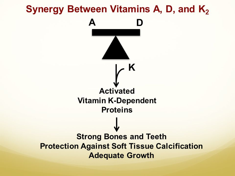 A D K Activated Vitamin K-Dependent Proteins Strong Bones and Teeth Protection Against Soft Tissue Calcification Adequate Growth Synergy Between Vitam