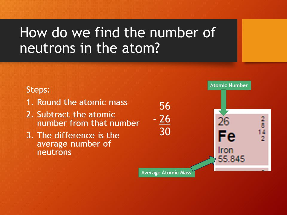 How do we find the number of neutrons in the atom.