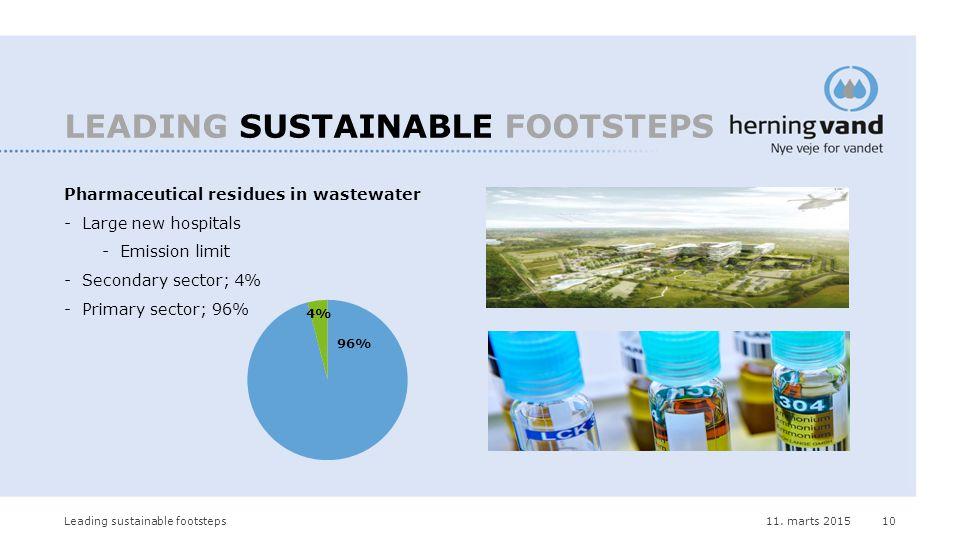 11. marts 2015Leading sustainable footsteps10 LEADING SUSTAINABLE FOOTSTEPS Pharmaceutical residues in wastewater -Large new hospitals -Emission limit
