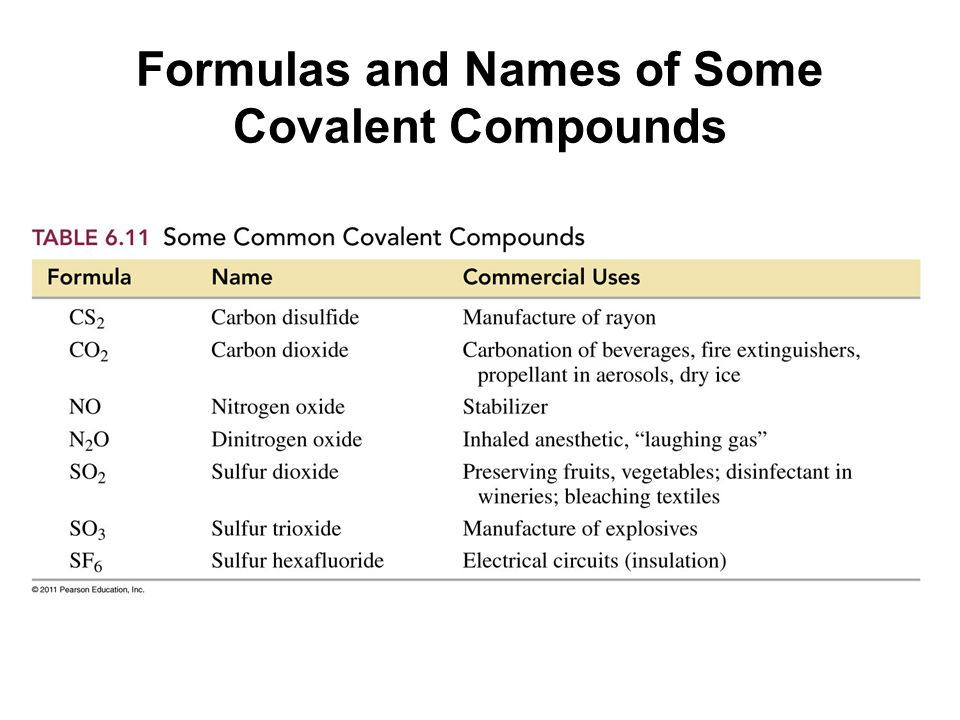 Formulas and Names of Some Covalent Compounds