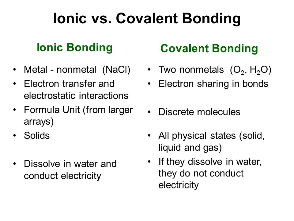 Ionic vs. Covalent Bonding Ionic Bonding Covalent Bonding Metal - nonmetal (NaCl) Electron transfer and electrostatic interactions Formula Unit (from