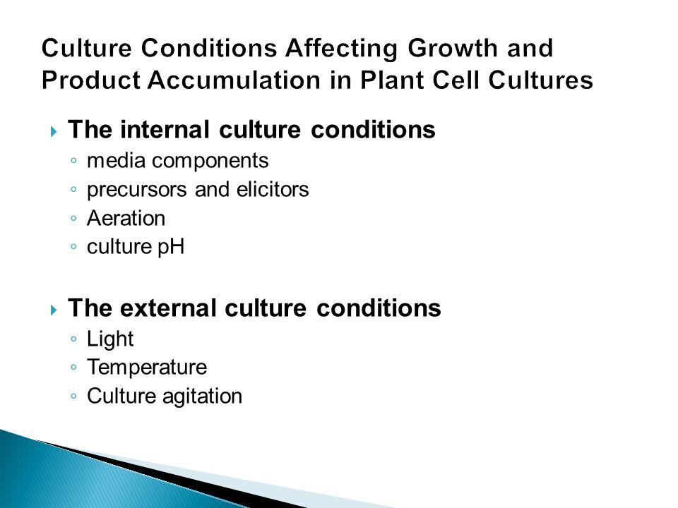  The internal culture conditions ◦ media components ◦ precursors and elicitors ◦ Aeration ◦ culture pH  The external culture conditions ◦ Light ◦ Te