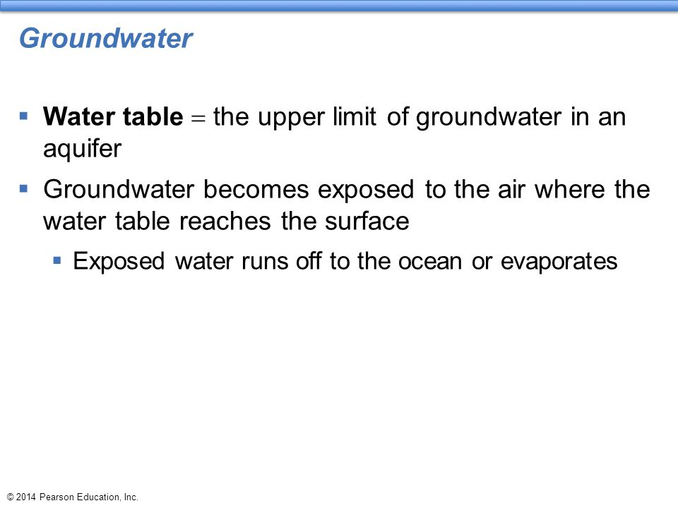 © 2014 Pearson Education, Inc. Groundwater  Water table  the upper limit of groundwater in an aquifer  Groundwater becomes exposed to the air where