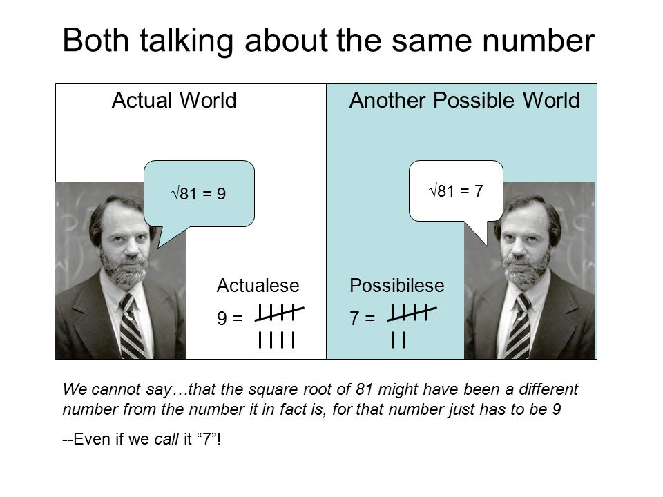Both talking about the same number √81 = 9 √81 = 7 Actual WorldAnother Possible World We cannot say…that the square root of 81 might have been a diffe