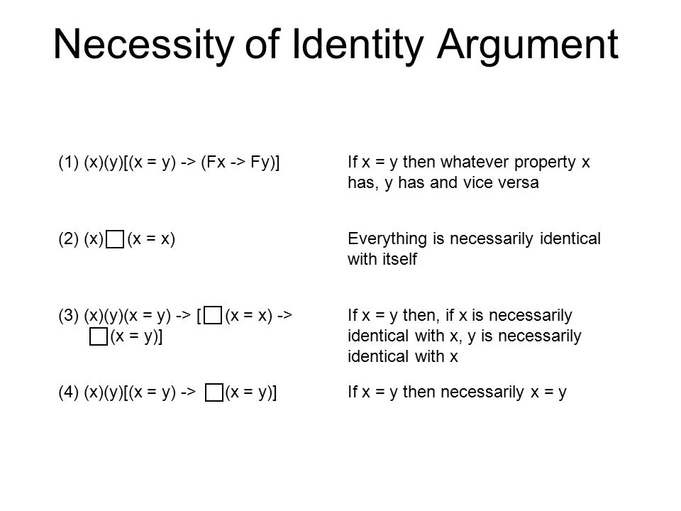 Necessity of Identity Argument (1) (x)(y)[(x = y) -> (Fx -> Fy)]If x = y then whatever property x has, y has and vice versa (2) (x) (x = x)Everything is necessarily identical with itself (3) (x)(y)(x = y) -> [ (x = x) -> (x = y)] If x = y then, if x is necessarily identical with x, y is necessarily identical with x (4) (x)(y)[(x = y) -> (x = y)]If x = y then necessarily x = y