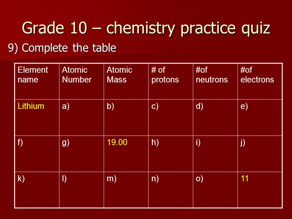 Grade 10 – chemistry practice quiz 9) Complete the table Element name Atomic Number Atomic Mass # of protons #of neutrons #of electrons Lithiuma)b)c)d)e) f)g)19.00h)i)j) k)l)m)n)o)11