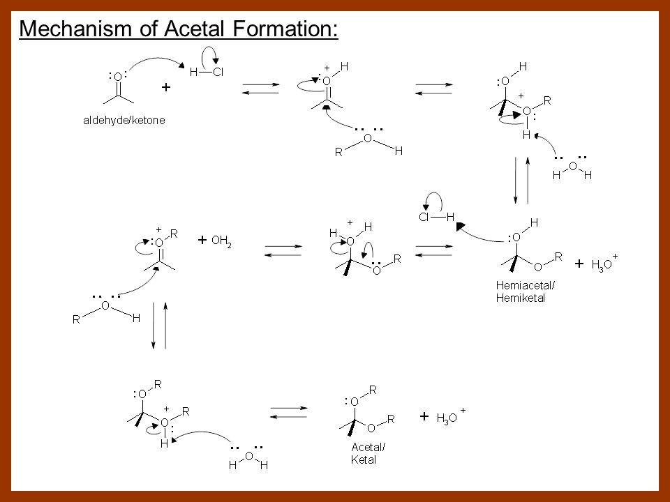 Mechanism of Acetal Formation: