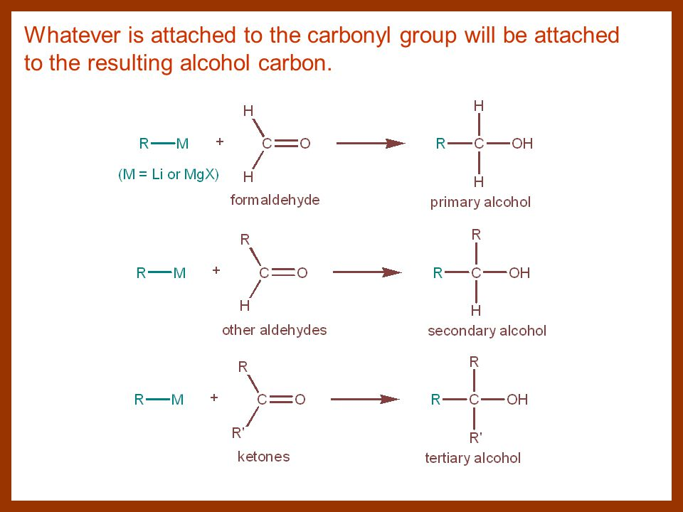 Whatever is attached to the carbonyl group will be attached to the resulting alcohol carbon.