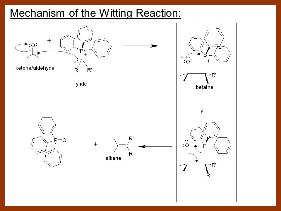 Mechanism of the Witting Reaction: